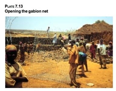 opening gabion net